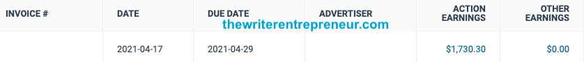 Affiliate Marketing Earnings Screenshot